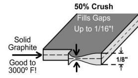50% Crush